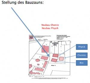 Begrenzungen durch den Bauzaun. Abb. CJD Oberurff