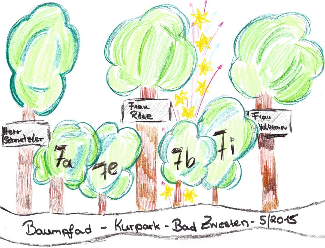 Baumpfad im Kurpark Bad Zwesten mit dem CJD Oberurff. Grafik: A.-A. Schlüter/CJD Oberurff