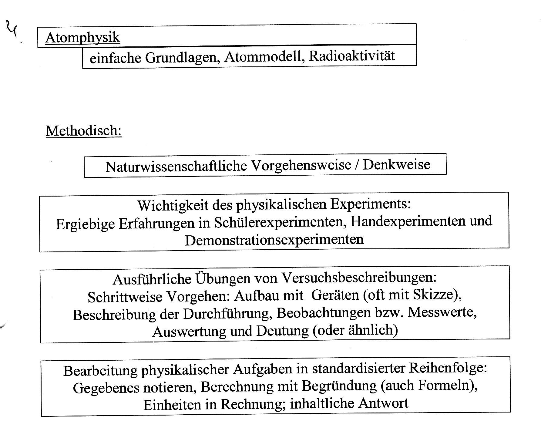 Tolle Kernstrahlung Arbeitsblatt Antworten Ideen - Super Lehrer ...