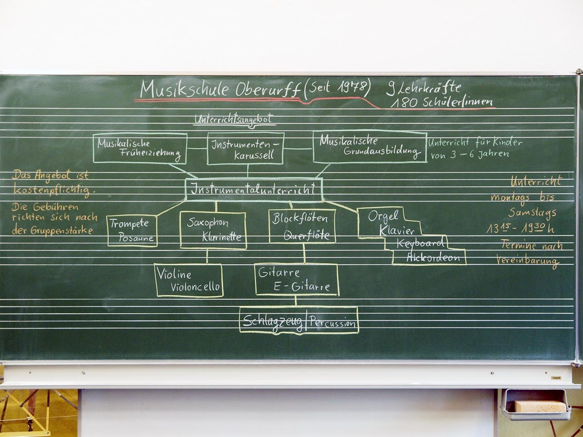 Musikschule des CJD Oberurff | Bild: Andreas Bubrowski/CJD Oberurff