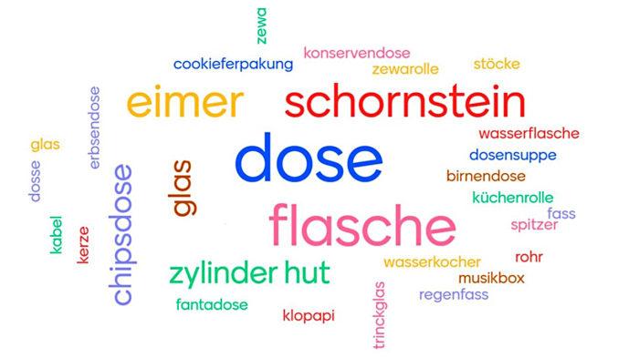 """Word-Cloud (Wortwolke) zum Thema """"Zylinder"""" aus dem Mathematikunterricht der Realschulklasse"""